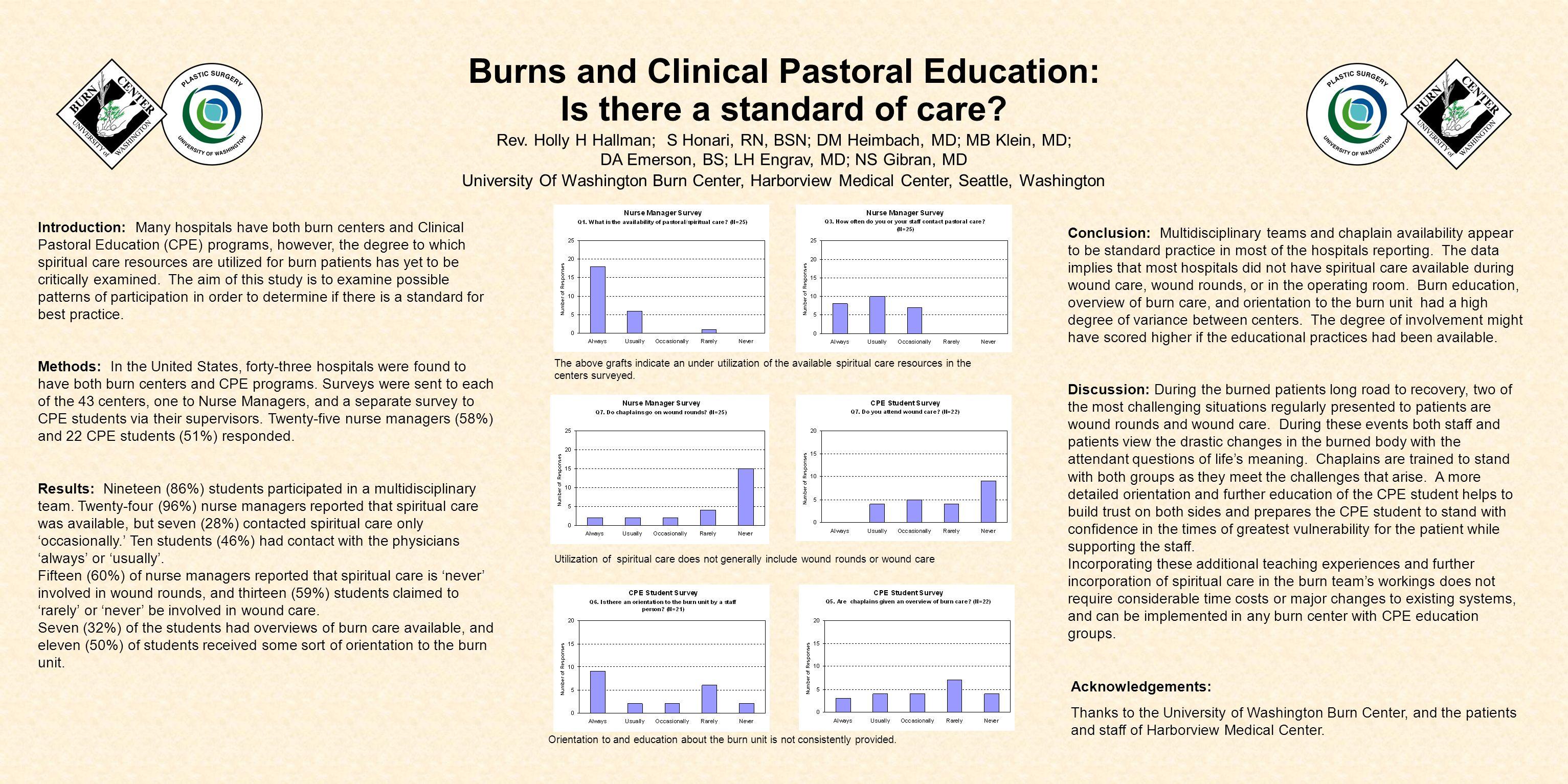 Rev. Holly H Hallman; S Honari, RN, BSN; DM Heimbach, MD; MB Klein, MD; DA Emerson, BS; LH Engrav, MD; NS Gibran, MD Burns and Clinical Pastoral Educa