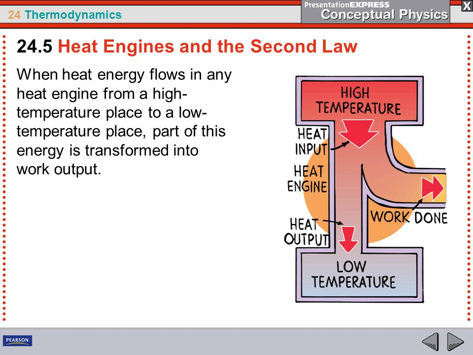 24 Thermodynamics When heat energy flows in any heat engine from a high- temperature place to a low- temperature place, part of this energy is transfo