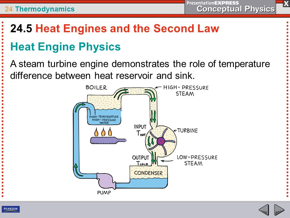 24 Thermodynamics Heat Engine Physics A steam turbine engine demonstrates the role of temperature difference between heat reservoir and sink. 24.5 Hea