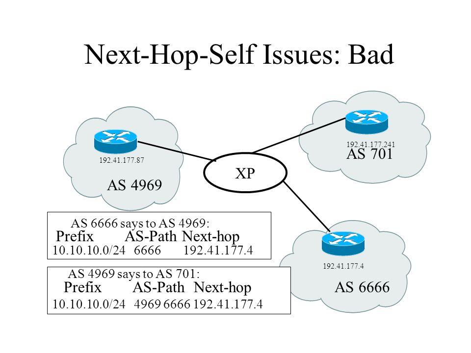 Next-Hop-Self Issues: Bad XP AS 701 192.41.177.241 AS 4969 192.41.177.87 AS 6666 192.41.177.4 10.10.10.0/24 6666 192.41.177.4 Prefix AS-Path Next-hop AS 6666 says to AS 4969: AS 4969 says to AS 701: Prefix AS-Path Next-hop 10.10.10.0/24 4969 6666 192.41.177.4