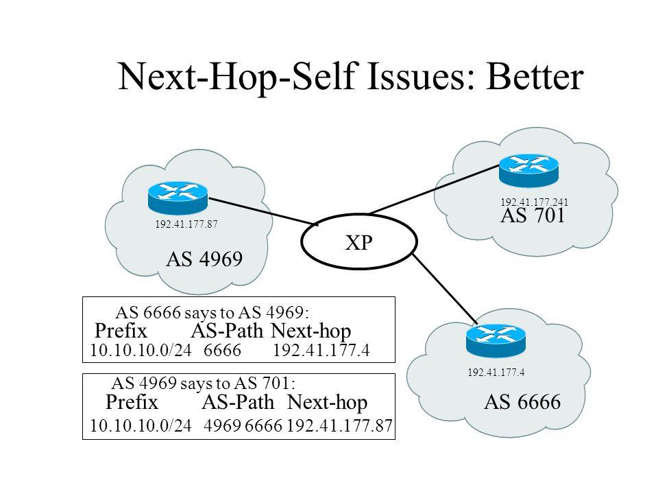 Next-Hop-Self Issues: Better XP AS 701 192.41.177.241 AS 4969 192.41.177.87 AS 6666 192.41.177.4 10.10.10.0/24 6666 192.41.177.4 Prefix AS-Path Next-hop AS 6666 says to AS 4969: AS 4969 says to AS 701: Prefix AS-Path Next-hop 10.10.10.0/24 4969 6666 192.41.177.87
