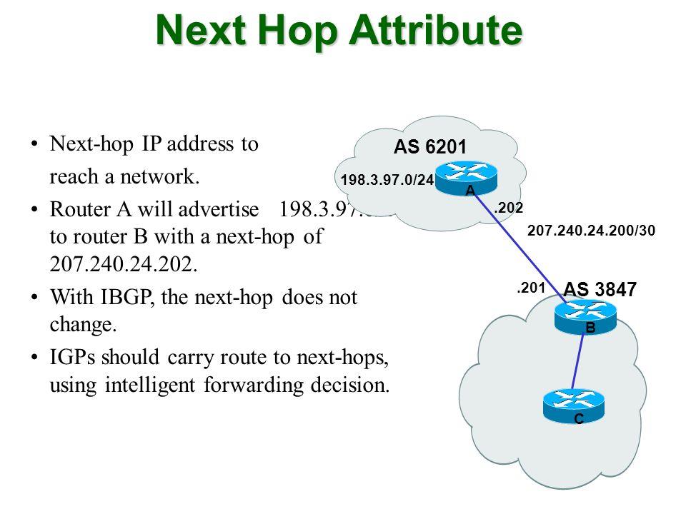 Next Hop Attribute Next-hop IP address to reach a network.