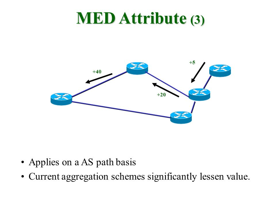 Applies on a AS path basis Current aggregation schemes significantly lessen value.