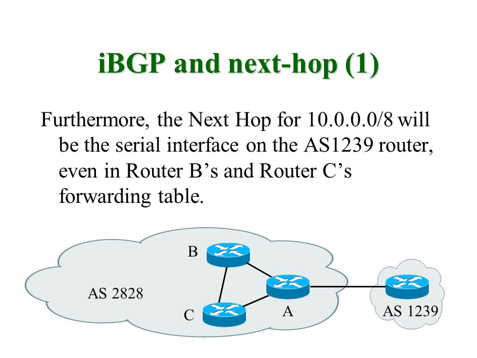 iBGP and next-hop (1) Furthermore, the Next Hop for 10.0.0.0/8 will be the serial interface on the AS1239 router, even in Router Bs and Router Cs forw