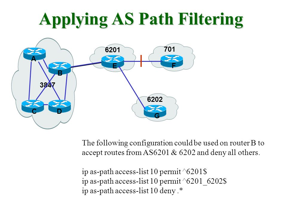 Applying AS Path Filtering 3847 6201 D A C B E 701 F 6202 G The following configuration could be used on router B to accept routes from AS6201 & 6202