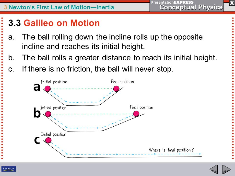 3 Newtons First Law of MotionInertia a.The ball rolling down the incline rolls up the opposite incline and reaches its initial height. b.The ball roll