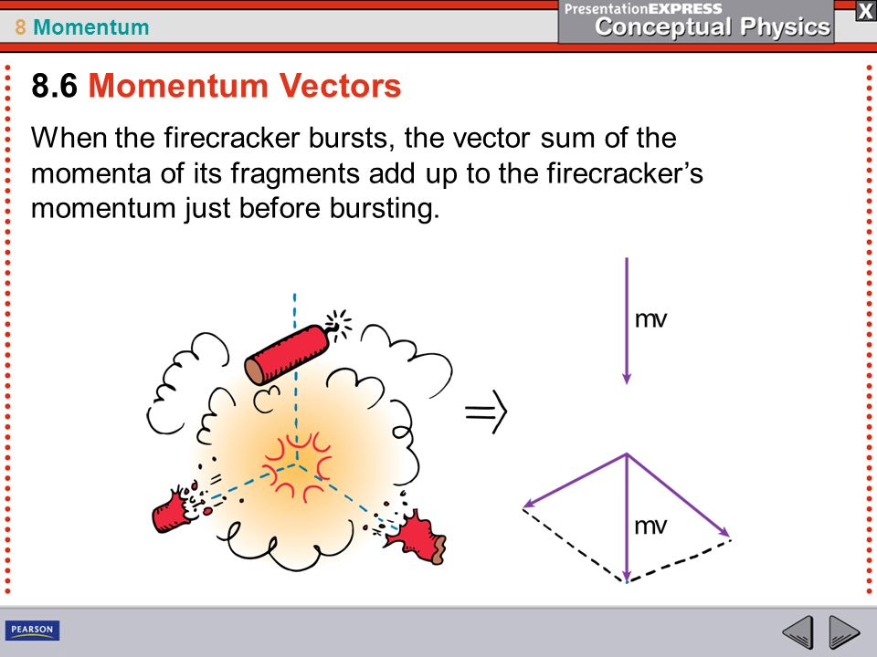 8 Momentum When the firecracker bursts, the vector sum of the momenta of its fragments add up to the firecrackers momentum just before bursting.