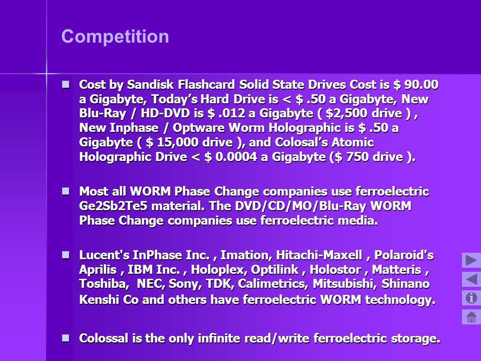 Competition Cost by Sandisk Flashcard Solid State Drives Cost is $ 90.00 a Gigabyte, Todays Hard Drive is < $.50 a Gigabyte, New Blu-Ray / HD-DVD is $