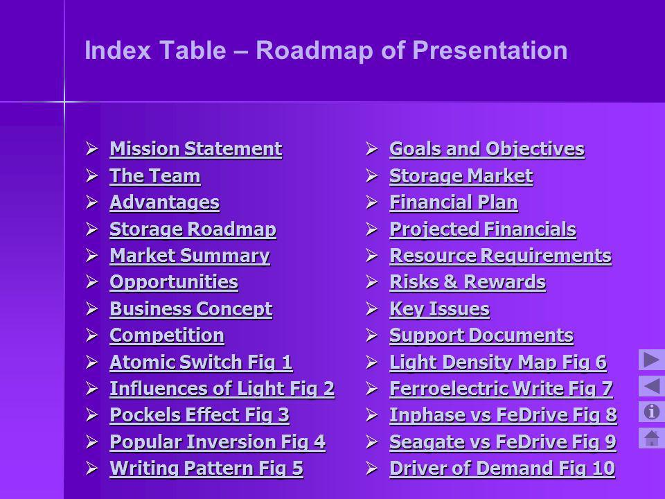 Index Table – Roadmap of Presentation Mission Statement Mission Statement Mission Statement Mission Statement The Team The Team The Team The Team Advantages Advantages Advantages Storage Roadmap Storage Roadmap Storage Roadmap Storage Roadmap Market Summary Market Summary Market Summary Market Summary Opportunities Opportunities Opportunities Business Concept Business Concept Business Concept Business Concept Competition Competition Competition Atomic Switch Fig 1 Atomic Switch Fig 1 Atomic Switch Fig 1 Atomic Switch Fig 1 Influences of Light Fig 2 Influences of Light Fig 2 Influences of Light Fig 2 Influences of Light Fig 2 Pockels Effect Fig 3 Pockels Effect Fig 3 Pockels Effect Fig 3 Pockels Effect Fig 3 Popular Inversion Fig 4 Popular Inversion Fig 4 Popular Inversion Fig 4 Popular Inversion Fig 4 Writing Pattern Fig 5 Writing Pattern Fig 5 Writing Pattern Fig 5 Writing Pattern Fig 5 Goals and Objectives Goals and Objectives Goals and Objectives Goals and Objectives Storage Market Storage Market Storage Market Storage Market Financial Plan Financial Plan Financial Plan Financial Plan Projected Financials Projected Financials Projected Financials Projected Financials Resource Requirements Resource Requirements Resource Requirements Resource Requirements Risks & Rewards Risks & Rewards Risks & Rewards Risks & Rewards Key Issues Key Issues Key Issues Key Issues Support Documents Support Documents Support Documents Support Documents Light Density Map Fig 6 Light Density Map Fig 6 Light Density Map Fig 6 Light Density Map Fig 6 Ferroelectric Write Fig 7 Ferroelectric Write Fig 7 Ferroelectric Write Fig 7 Ferroelectric Write Fig 7 Inphase vs FeDrive Fig 8 Inphase vs FeDrive Fig 8 Inphase vs FeDrive Fig 8 Inphase vs FeDrive Fig 8 Seagate vs FeDrive Fig 9 Seagate vs FeDrive Fig 9 Seagate vs FeDrive Fig 9 Seagate vs FeDrive Fig 9 Driver of Demand Fig 10 Driver of Demand Fig 10 Driver of Demand Fig 10 Driver of Demand Fig 10