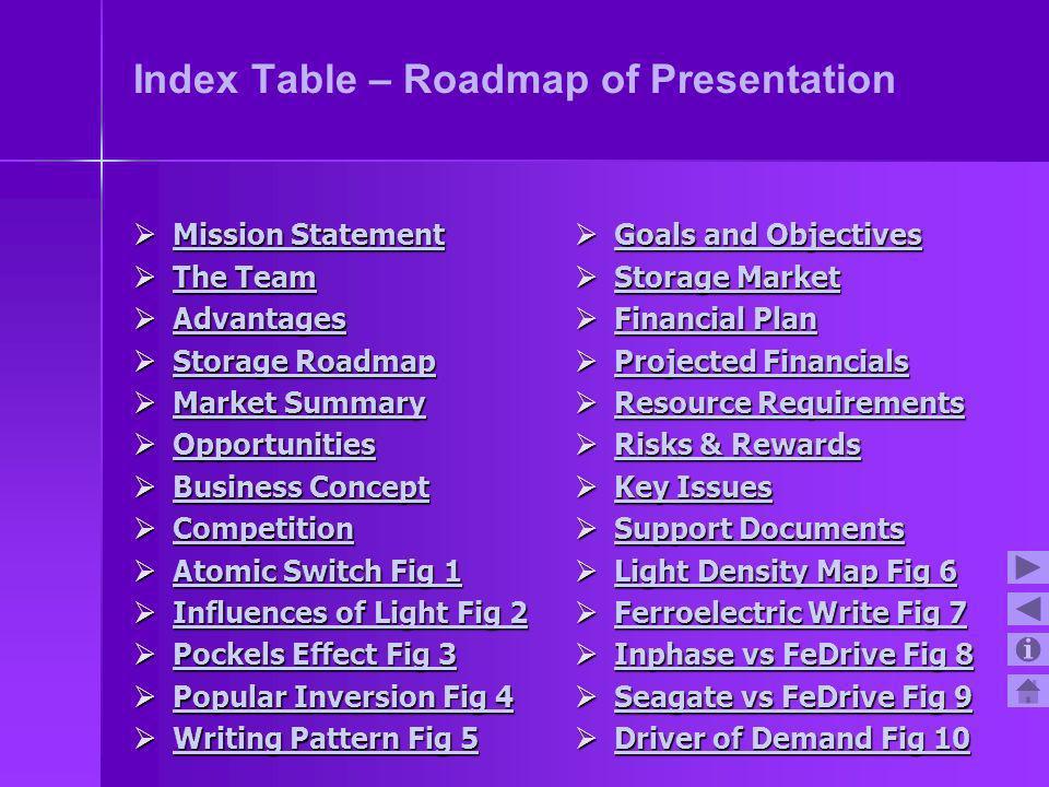 Index Table – Roadmap of Presentation Mission Statement Mission Statement Mission Statement Mission Statement The Team The Team The Team The Team Adva