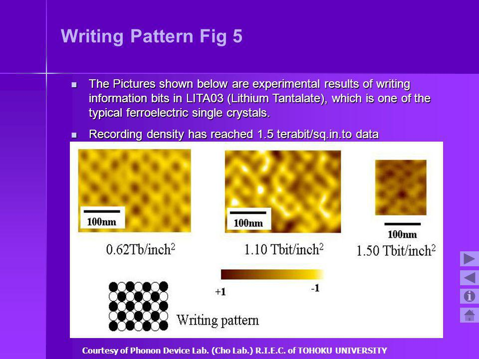 Writing Pattern Fig 5 Courtesy of Phonon Device Lab. (Cho Lab.) R.I.E.C. of TOHOKU UNIVERSITY The Pictures shown below are experimental results of wri