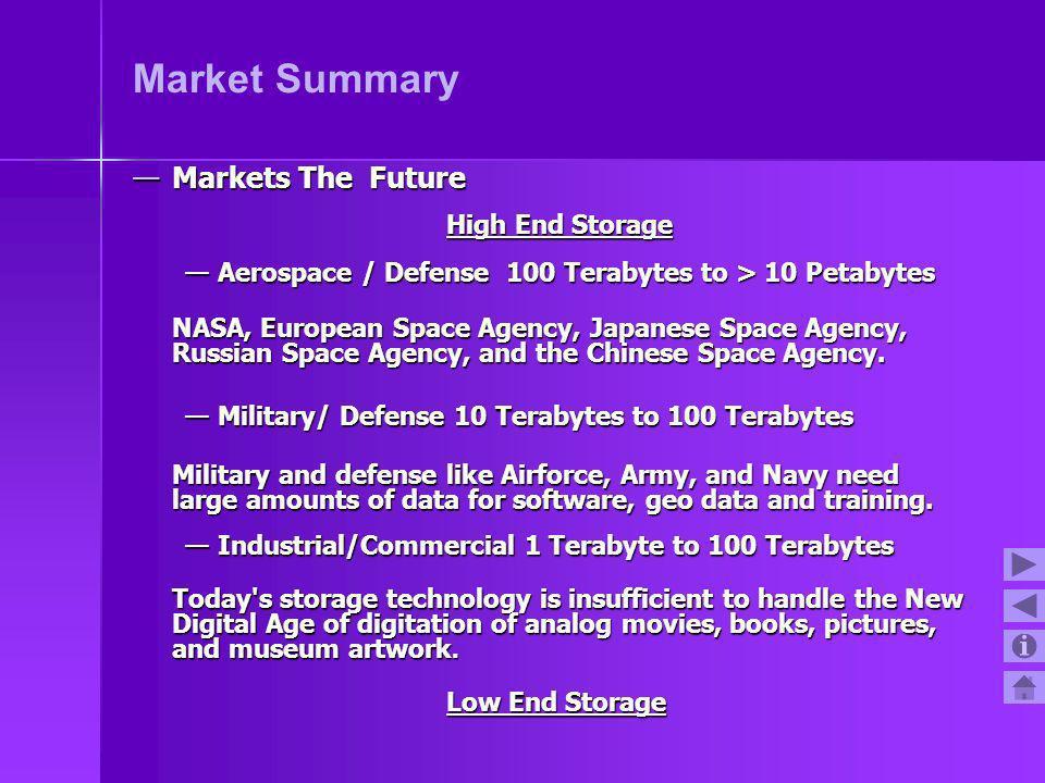 Market Summary Markets The Future High End StorageMarkets The Future High End Storage Aerospace / Defense 100 Terabytes to > 10 PetabytesAerospace / Defense 100 Terabytes to > 10 Petabytes NASA, European Space Agency, Japanese Space Agency, Russian Space Agency, and the Chinese Space Agency.