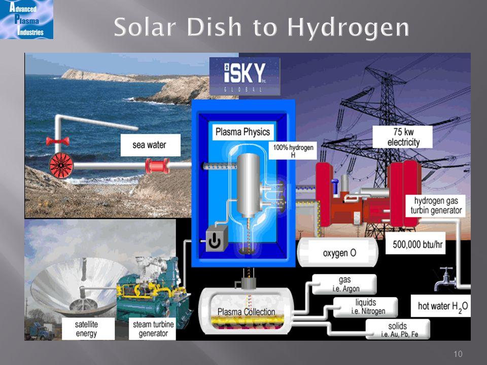 10 Solar Dish to Hydrogen