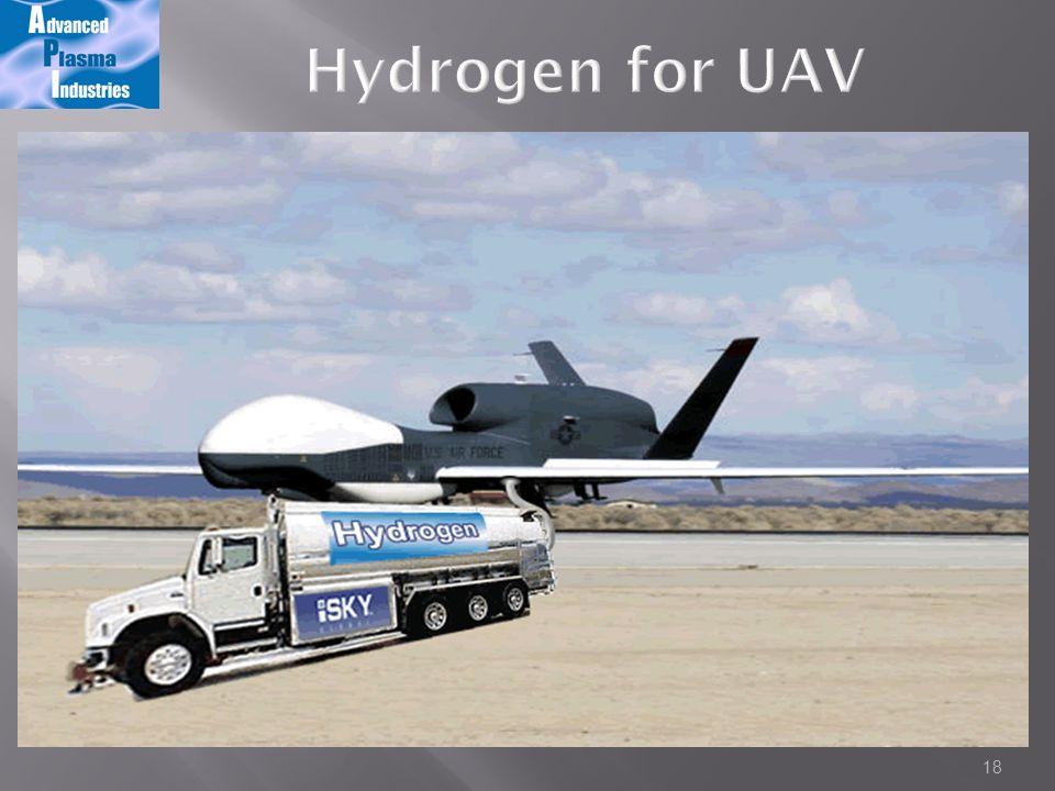 18 Hydrogen for UAV