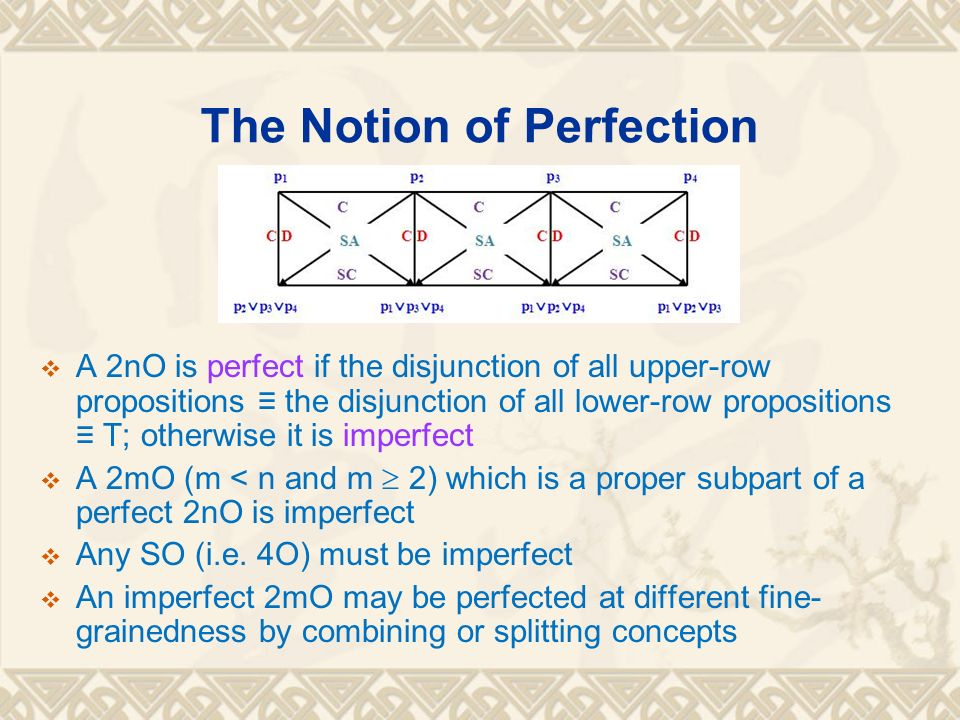The Notion of Perfection A 2nO is perfect if the disjunction of all upper-row propositions the disjunction of all lower-row propositions T; otherwise it is imperfect A 2mO (m < n and m 2) which is a proper subpart of a perfect 2nO is imperfect Any SO (i.e.