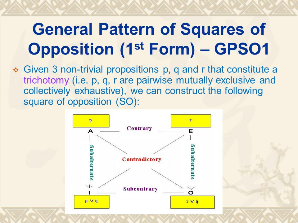 General Pattern of Squares of Opposition (1 st Form) – GPSO1 Given 3 non-trivial propositions p, q and r that constitute a trichotomy (i.e.
