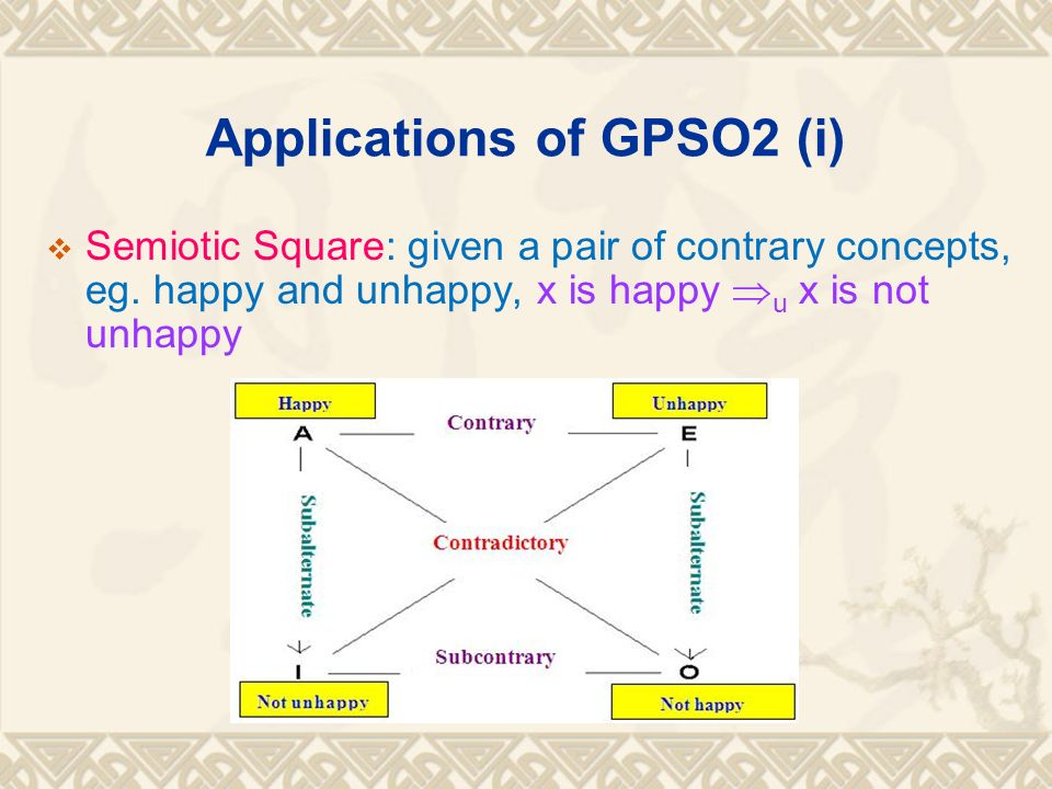 Applications of GPSO2 (i) Semiotic Square: given a pair of contrary concepts, eg.