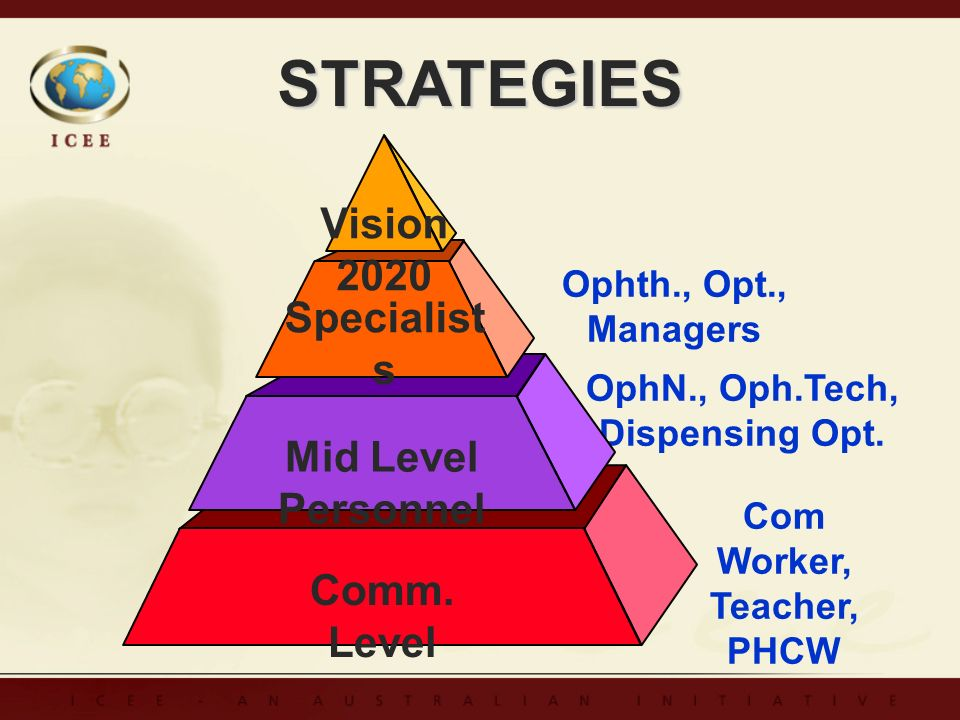 STRATEGIES Ophth., Opt., Managers OphN., Oph.Tech, Dispensing Opt.