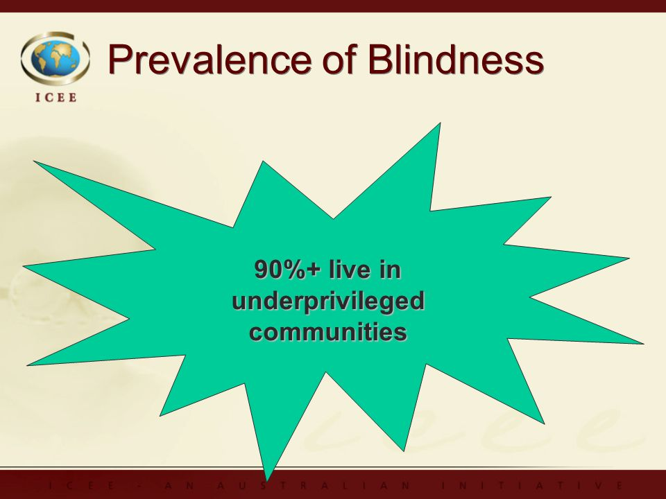 Prevalence of Blindness 90%+ live in underprivileged communities
