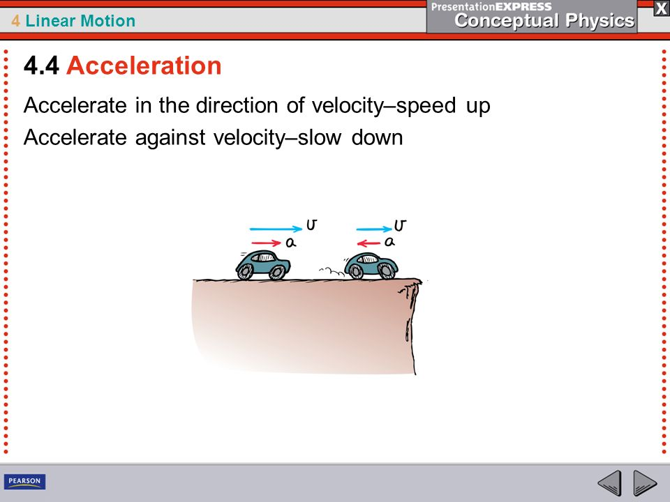 4 Linear Motion Accelerate in the direction of velocity–speed up Accelerate against velocity–slow down 4.4 Acceleration