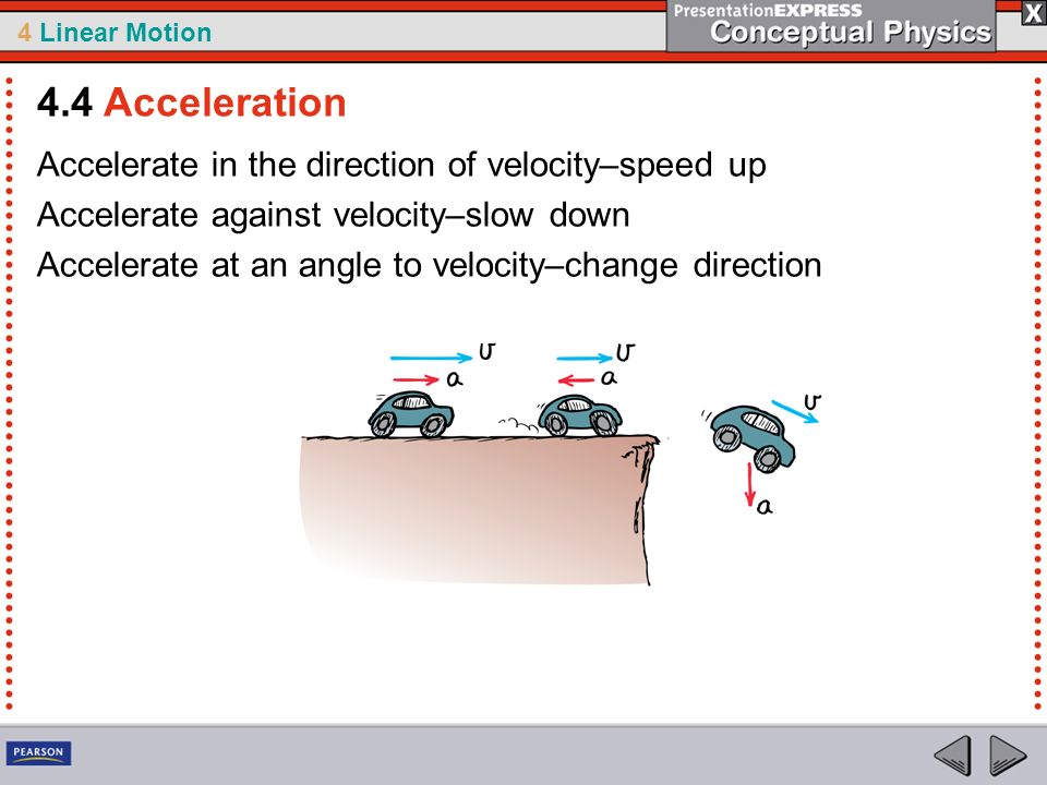 4 Linear Motion Accelerate in the direction of velocity–speed up Accelerate against velocity–slow down Accelerate at an angle to velocity–change direc