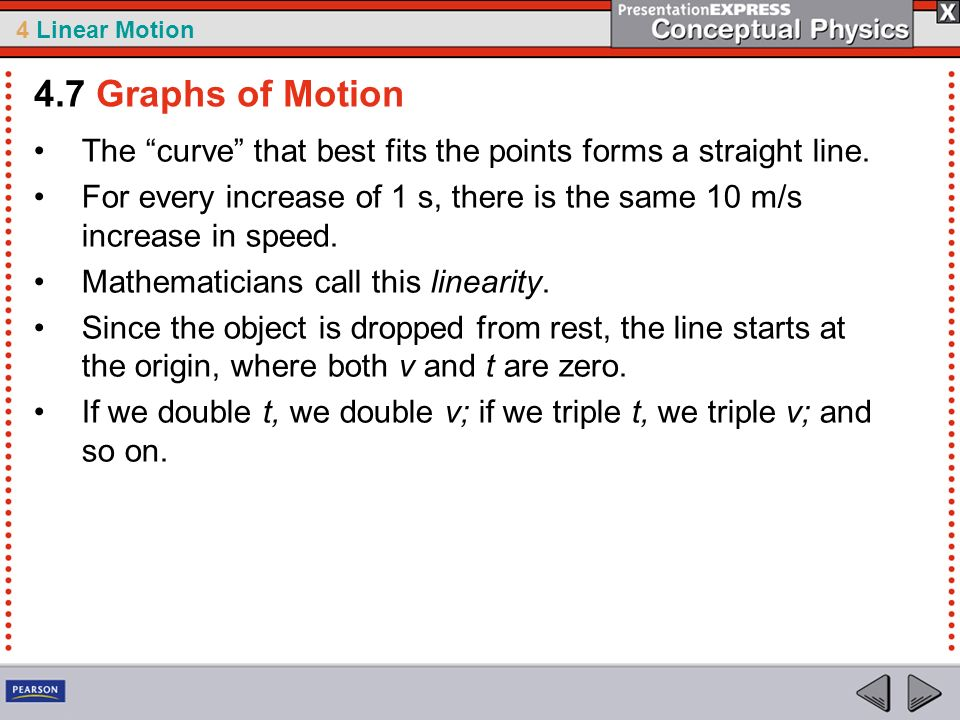 4 Linear Motion The curve that best fits the points forms a straight line. For every increase of 1 s, there is the same 10 m/s increase in speed. Math