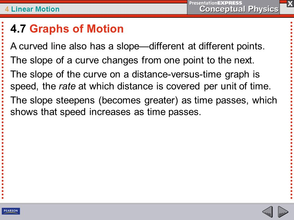 4 Linear Motion A curved line also has a slopedifferent at different points. The slope of a curve changes from one point to the next. The slope of the