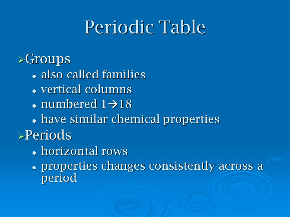 Periodic Table Groups Groups also called families also called families vertical columns vertical columns numbered 1 18 numbered 1 18 have similar chem