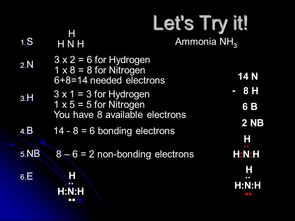 Let s Try it.1. S 2. N 3. H 4. B 5. NB 6. E..