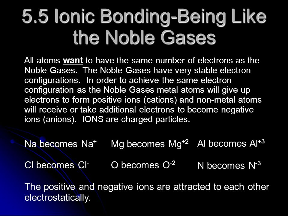 5.5 Ionic Bonding-Being Like the Noble Gases All atoms want to have the same number of electrons as the Noble Gases.