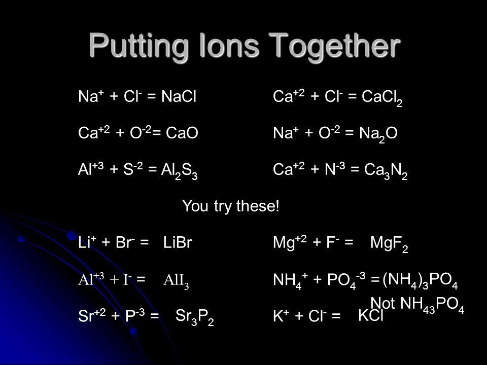 Putting Ions Together Na + + Cl - = NaCl Ca +2 + O -2 = CaONa + + O -2 = Na 2 O Al +3 + S -2 = Al 2 S 3 Ca +2 + N -3 = Ca 3 N 2 Ca +2 + Cl - = CaCl 2 You try these.