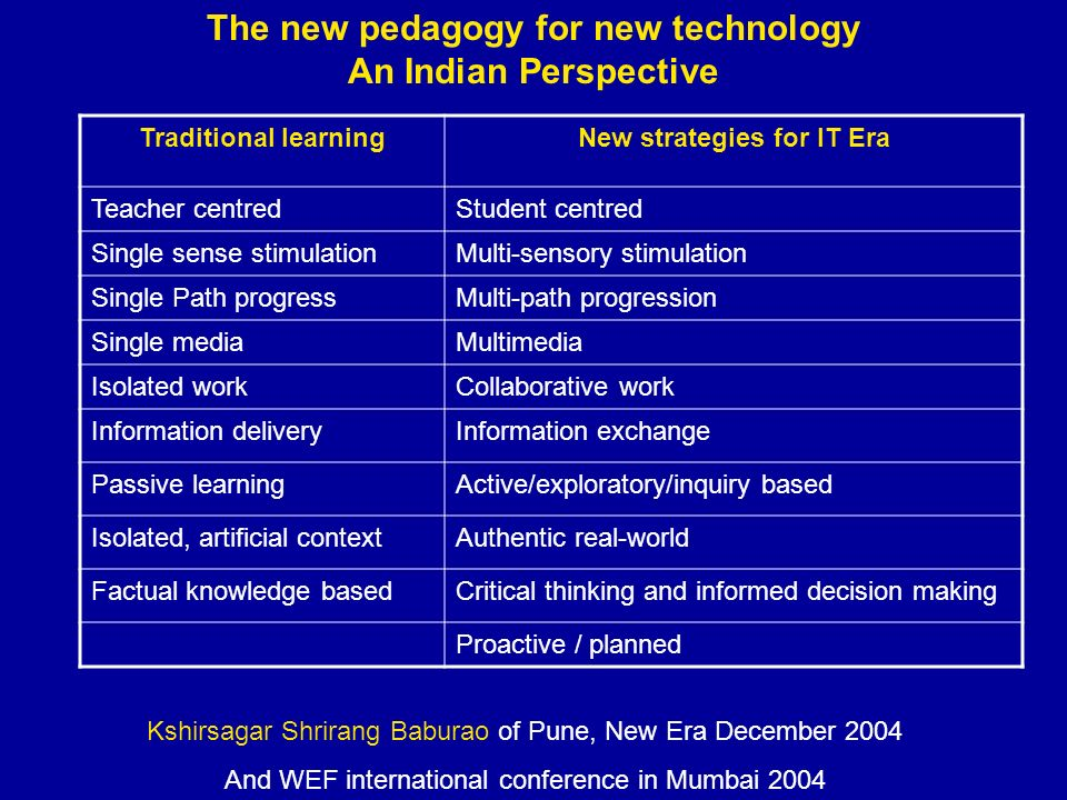 Traditional learningNew strategies for IT Era Teacher centredStudent centred Single sense stimulationMulti-sensory stimulation Single Path progressMulti-path progression Single mediaMultimedia Isolated workCollaborative work Information deliveryInformation exchange Passive learningActive/exploratory/inquiry based Isolated, artificial contextAuthentic real-world Factual knowledge basedCritical thinking and informed decision making Proactive / planned The new pedagogy for new technology An Indian Perspective Kshirsagar Shrirang Baburao of Pune, New Era December 2004 And WEF international conference in Mumbai 2004