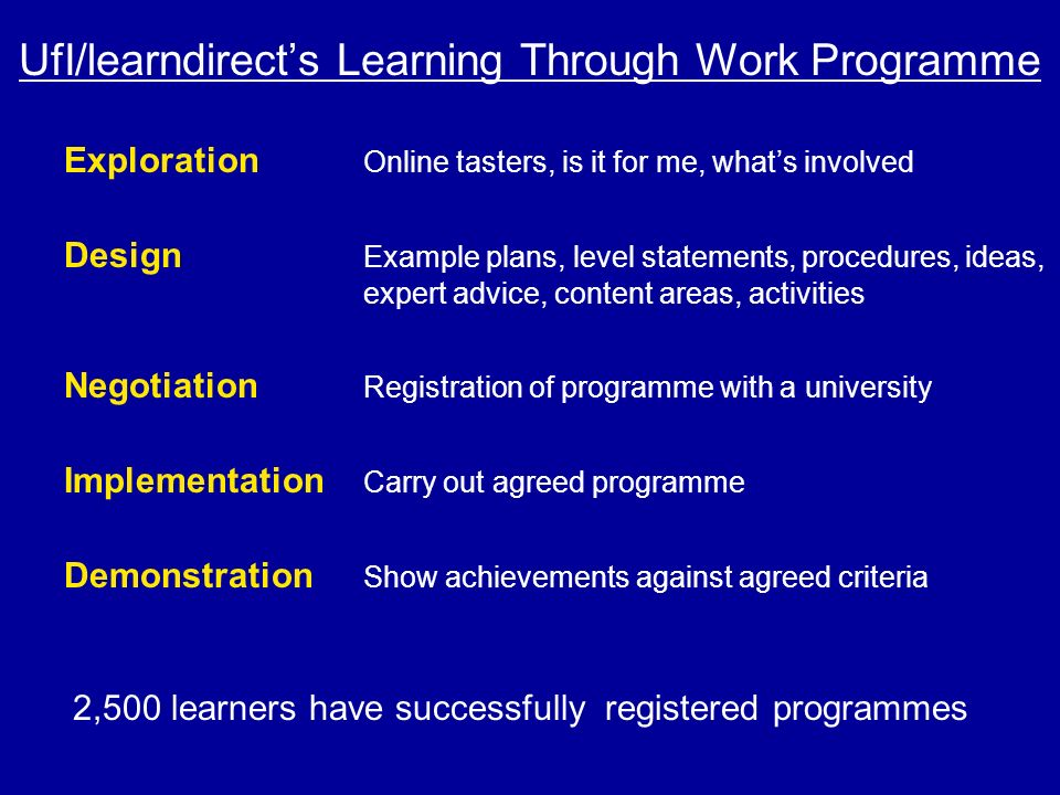 Exploration Online tasters, is it for me, whats involved Design Example plans, level statements, procedures, ideas, expert advice, content areas, activities Negotiation Registration of programme with a university Implementation Carry out agreed programme Demonstration Show achievements against agreed criteria UfI/learndirects Learning Through Work Programme 2,500 learners have successfully registered programmes
