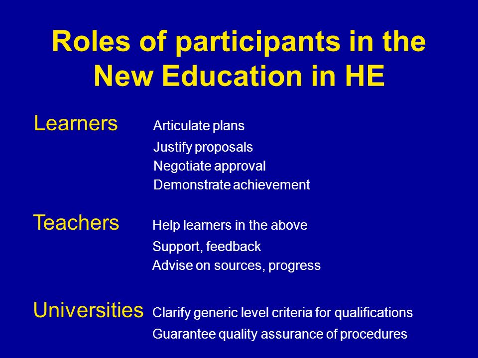 Roles of participants in the New Education in HE Teachers Help learners in the above Support, feedback Advise on sources, progress Universities Clarify generic level criteria for qualifications Guarantee quality assurance of procedures Learners Articulate plans Justify proposals Negotiate approval Demonstrate achievement