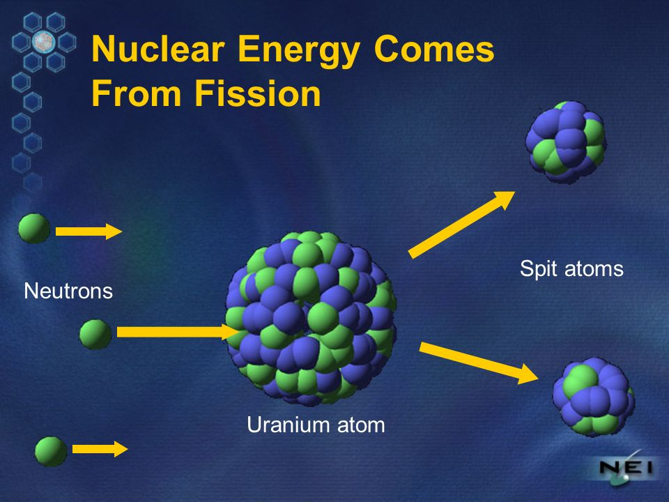 Nuclear Energy Comes From Fission Uranium atom Neutrons Spit atoms