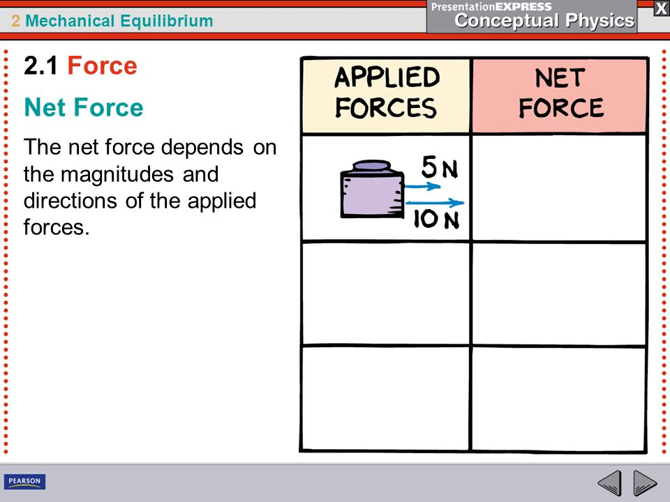 2 Mechanical Equilibrium Net Force The net force depends on the magnitudes and directions of the applied forces. 2.1 Force