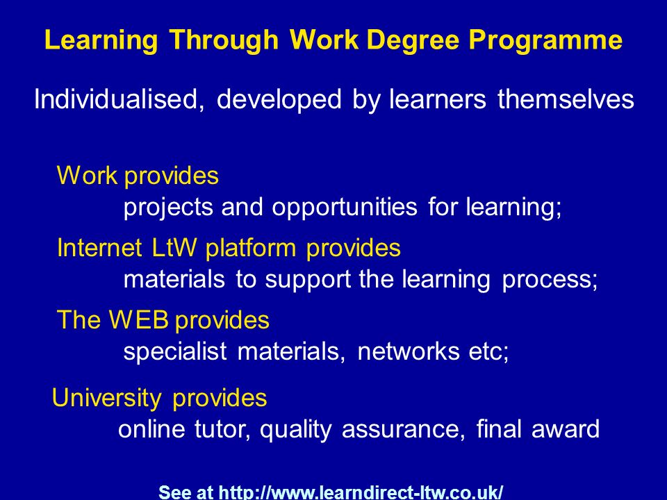 See at http://www.learndirect-ltw.co.uk/ Learning Through Work Degree Programme Individualised, developed by learners themselves Internet LtW platform provides materials to support the learning process; The WEB provides specialist materials, networks etc; University provides online tutor, quality assurance, final award Work provides projects and opportunities for learning;