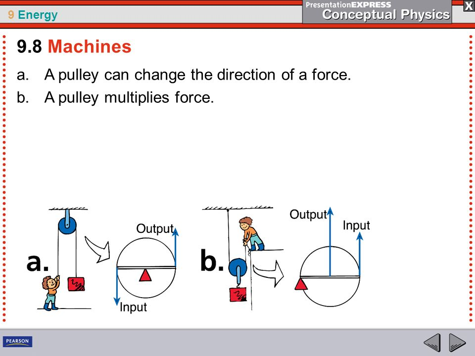 9 Energy a.A pulley can change the direction of a force. b.A pulley multiplies force. 9.8 Machines