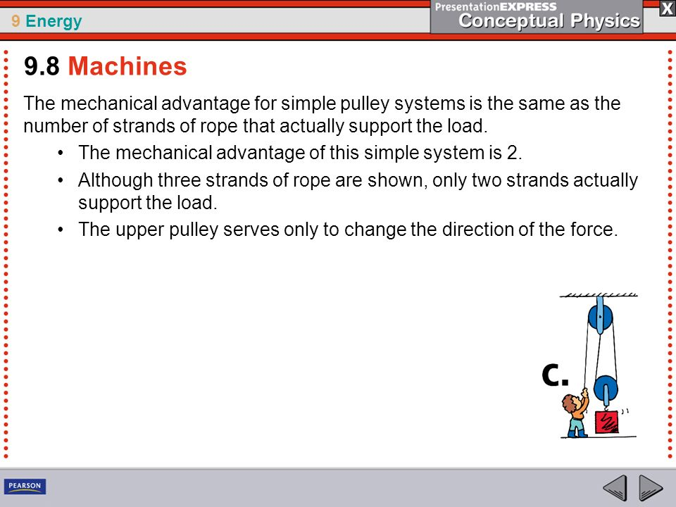 9 Energy 9.8 Machines The mechanical advantage for simple pulley systems is the same as the number of strands of rope that actually support the load.