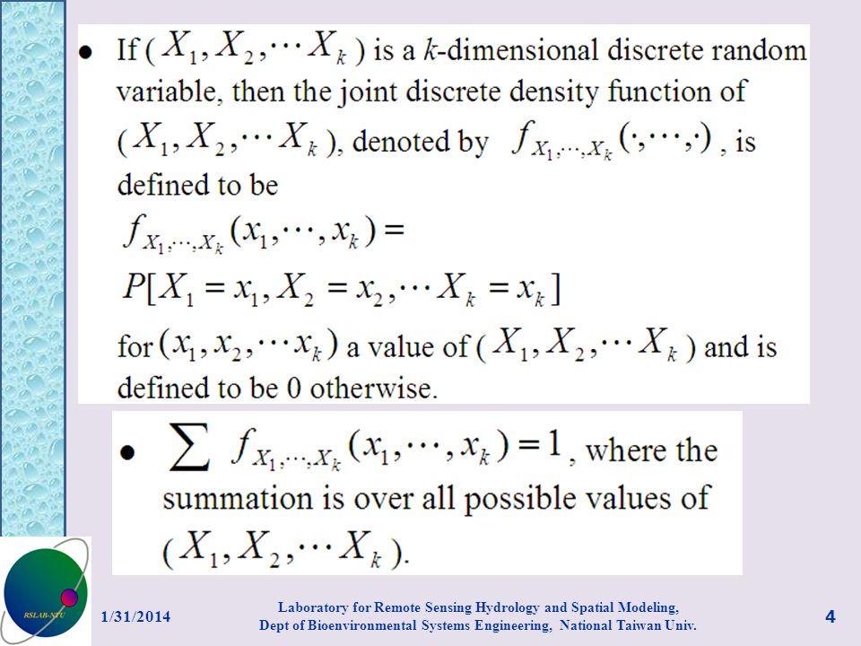 Bivariate normal simulation I.