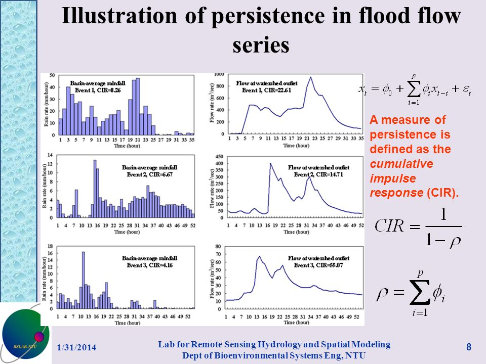 Illustration of persistence in flood flow series 1/31/ A measure of persistence is defined as the cumulative impulse response (CIR).