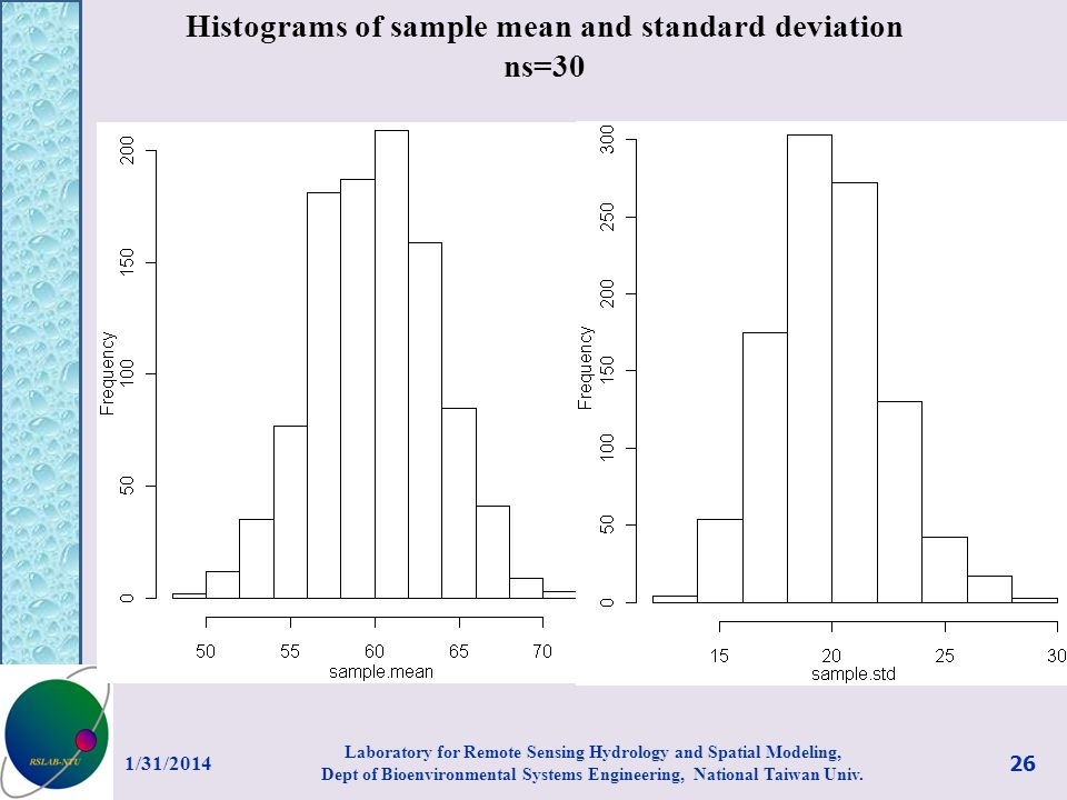 Histograms of sample mean and standard deviation ns=30 1/31/2014 26 Laboratory for Remote Sensing Hydrology and Spatial Modeling, Dept of Bioenvironme