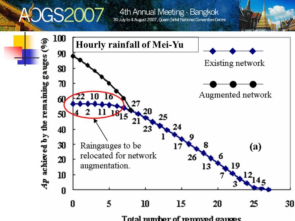 Hourly rainfall of Mei-Yu