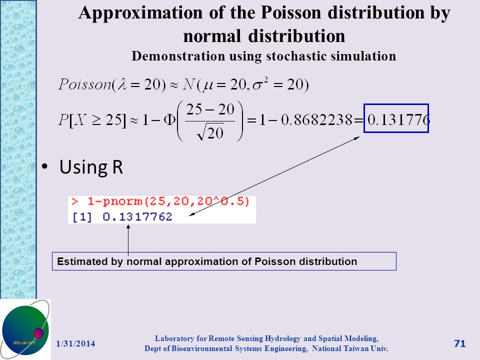 Approximation of the Poisson distribution by normal distribution Demonstration using stochastic simulation Using R. Estimated by normal approximation