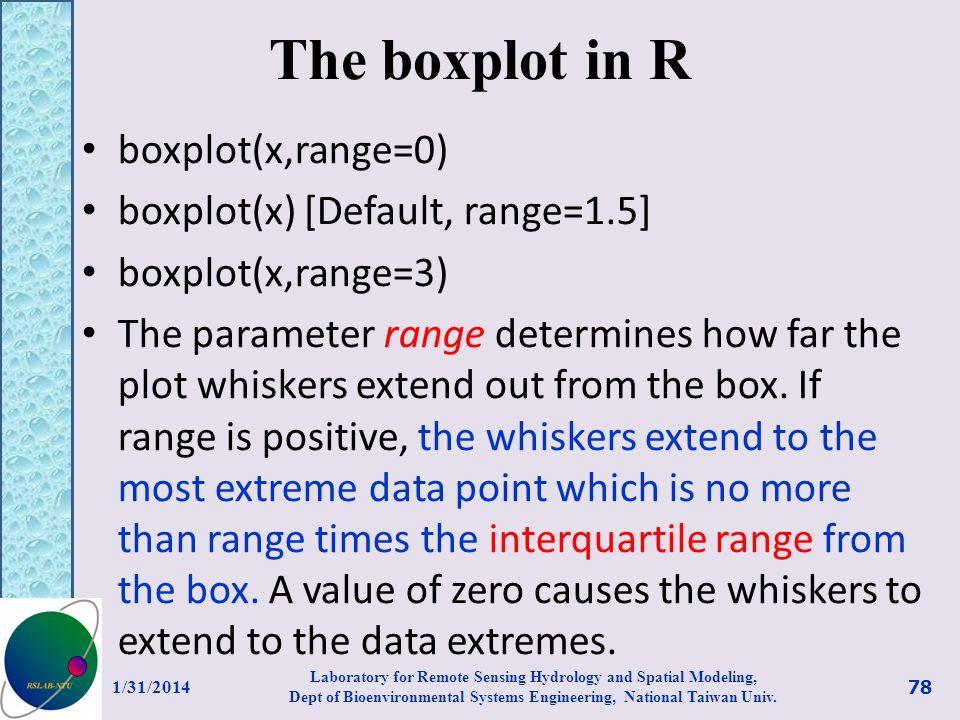The boxplot in R boxplot(x,range=0) boxplot(x) [Default, range=1.5] boxplot(x,range=3) The parameter range determines how far the plot whiskers extend out from the box.