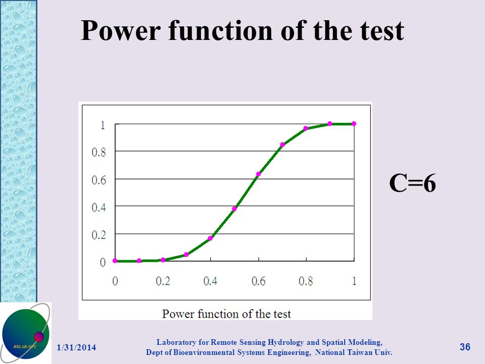 Power function of the test C=6 1/31/2014 36 Laboratory for Remote Sensing Hydrology and Spatial Modeling, Dept of Bioenvironmental Systems Engineering