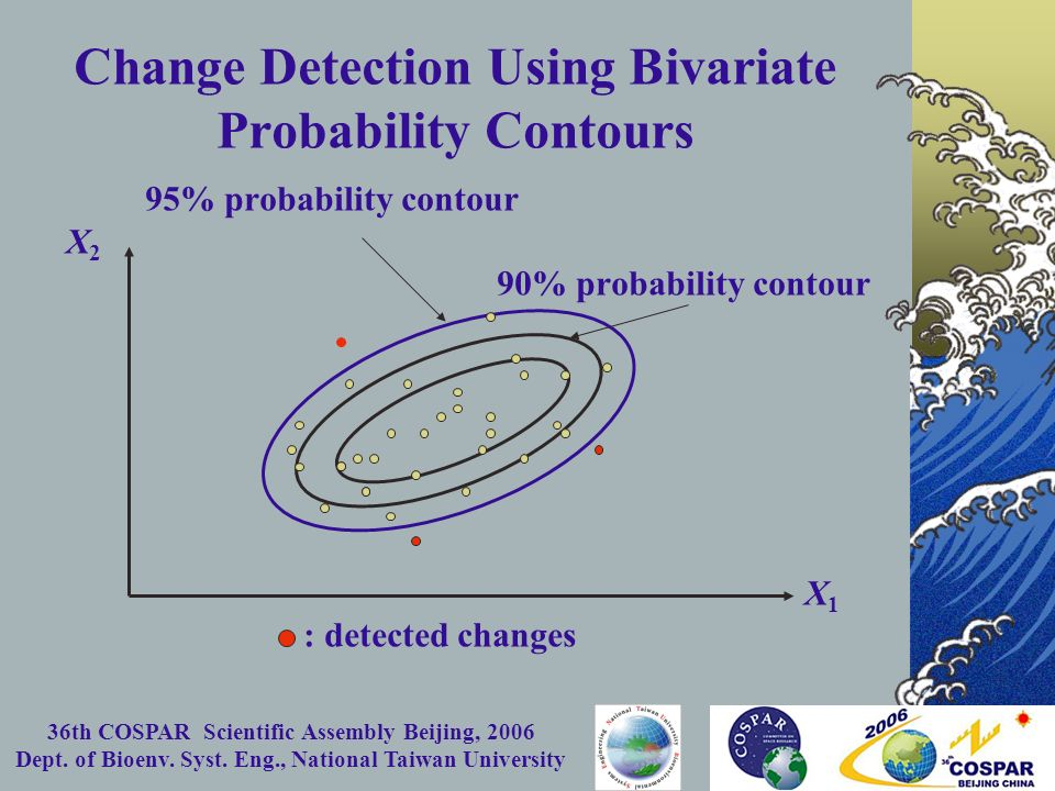 36th COSPAR Scientific Assembly Beijing, 2006 Dept. of Bioenv. Syst. Eng., National Taiwan University Change Detection Using Bivariate Probability Con