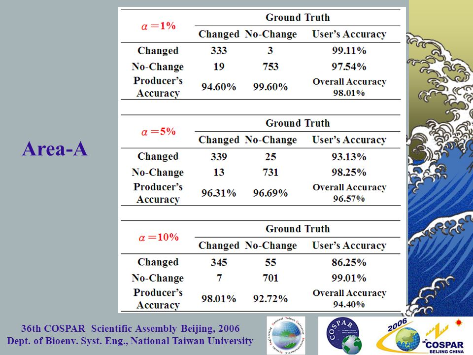 36th COSPAR Scientific Assembly Beijing, 2006 Dept. of Bioenv. Syst. Eng., National Taiwan University Area-A