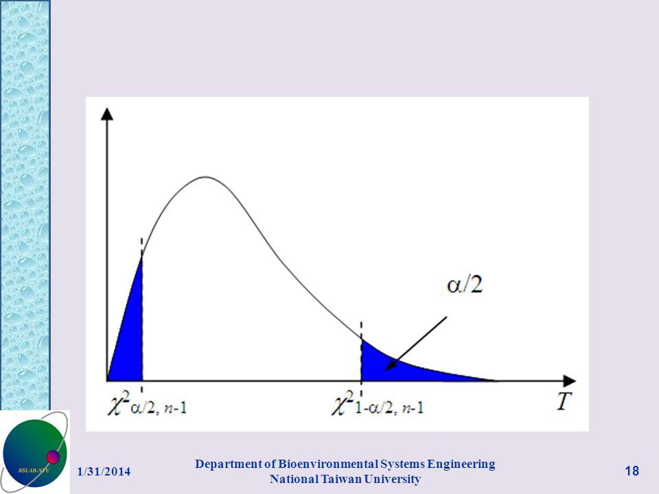 1/31/2014 Department of Bioenvironmental Systems Engineering National Taiwan University 18