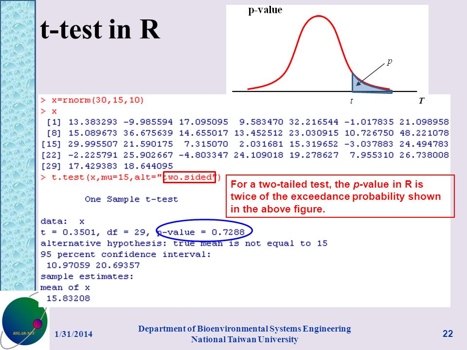 t-test in R 1/31/2014 Department of Bioenvironmental Systems Engineering National Taiwan University 22 For a two-tailed test, the p-value in R is twice of the exceedance probability shown in the above figure.